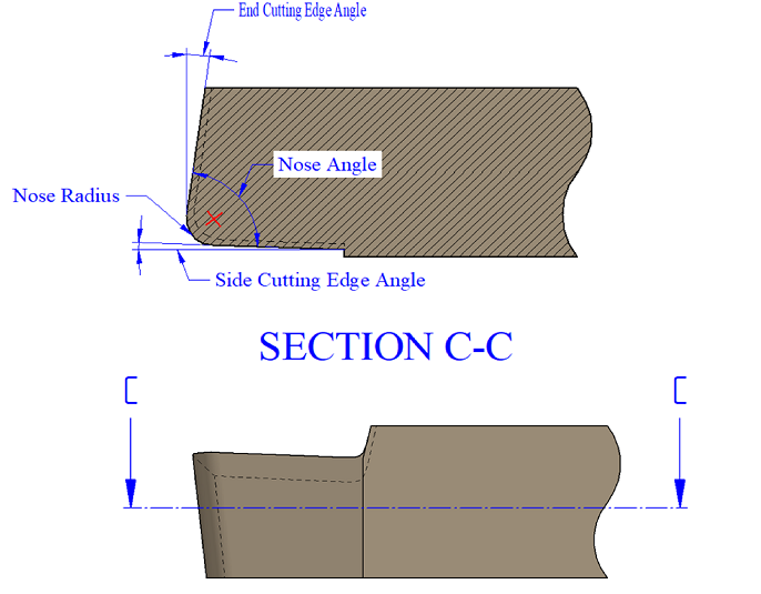 Single Point cutting tool geometry; Single Point cutting tool angles; End Cutting Edge Angle and Side Cutting Edge Angle