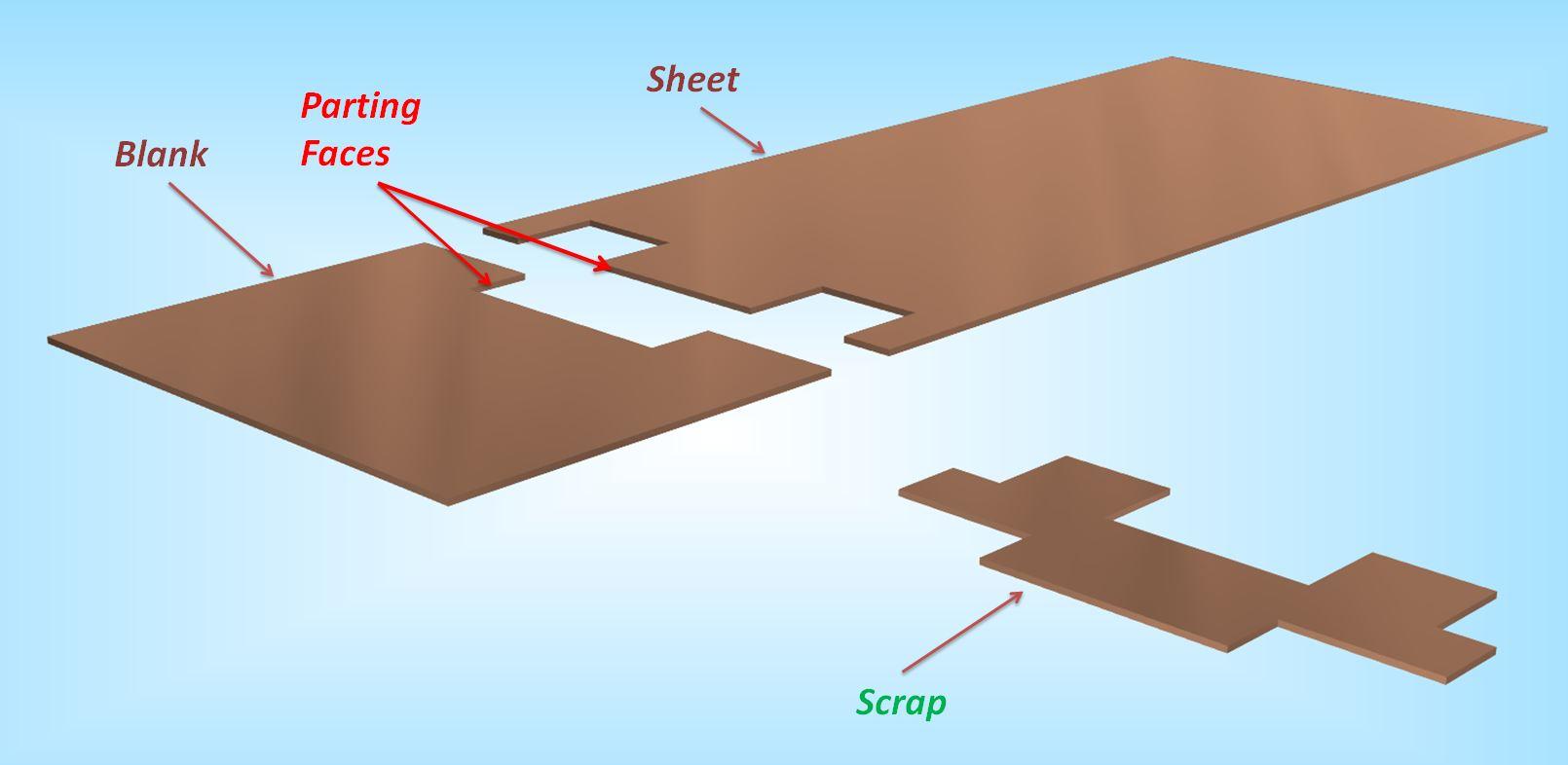 Sheet Metal Cutting Operations